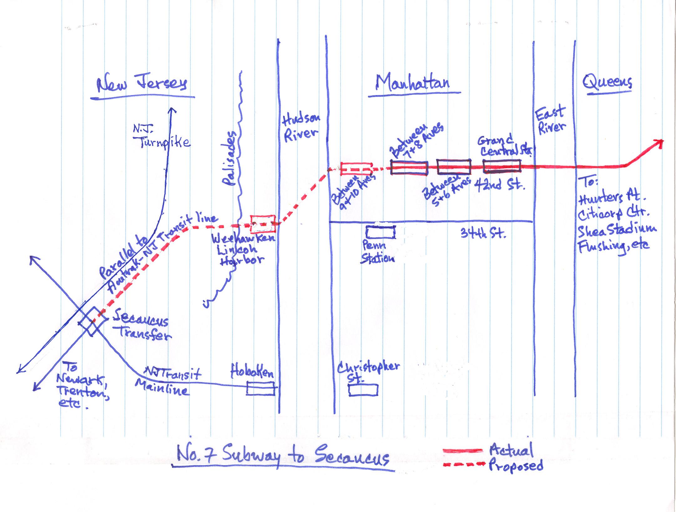 Source: subwaytosecaucus.org