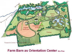 A site plan showing the farm barn as an orientation center.