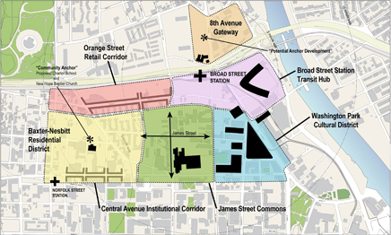 Broad Street Station and Living Downtown Redevelopment Plans Newark