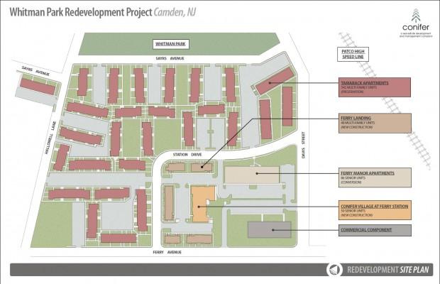 Whitman Park site plan