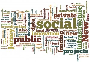 Social innovation wordle