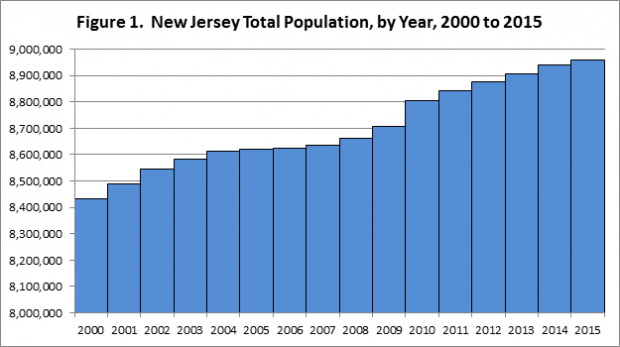 new jersey gay population