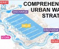 A Comprehensive Urban Water Strategy for the Hudson Waterfront