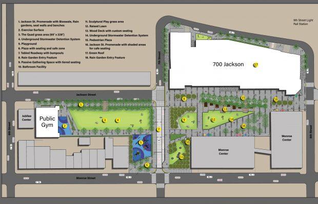 700 Jackson Arterial Site Plan